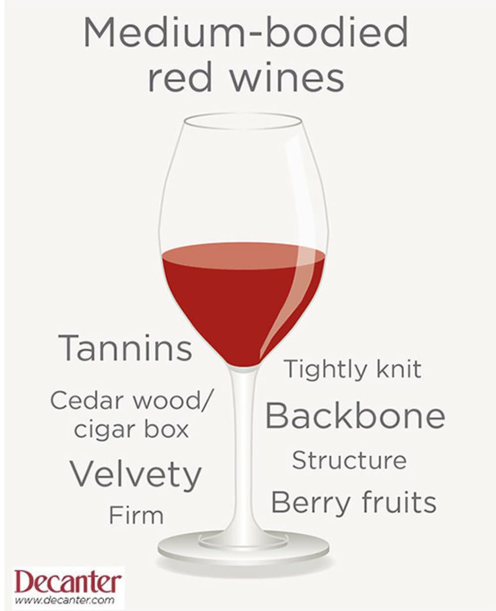 Medium-bodied red wines