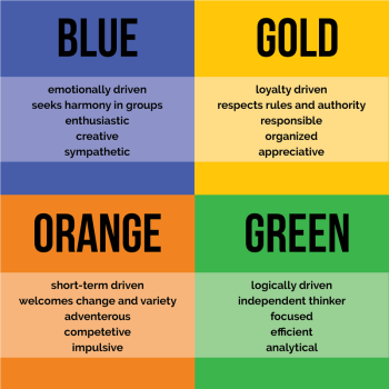 true color personality test free
