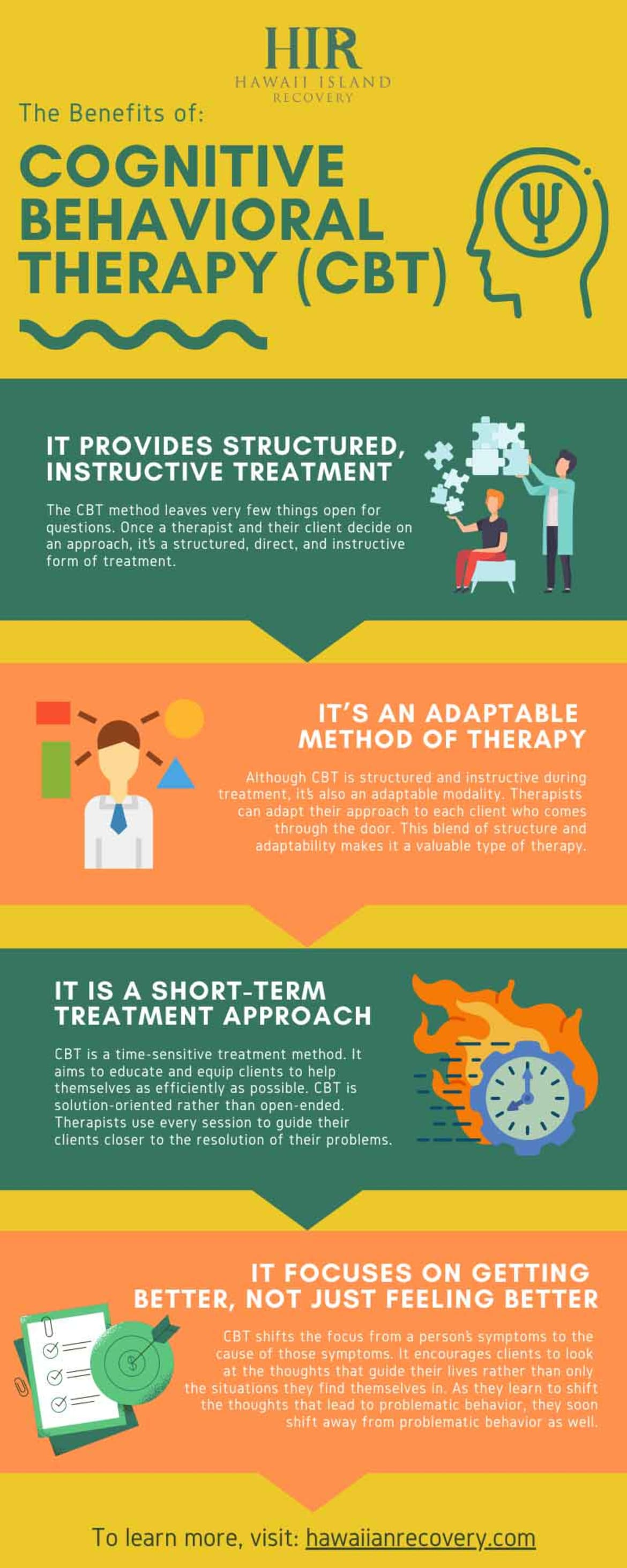 Infographic: Cognitive Behavioral Therapy Benefits