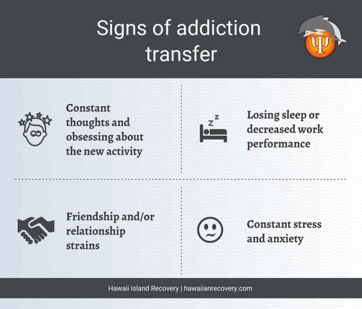Signs of Addiction Transfer