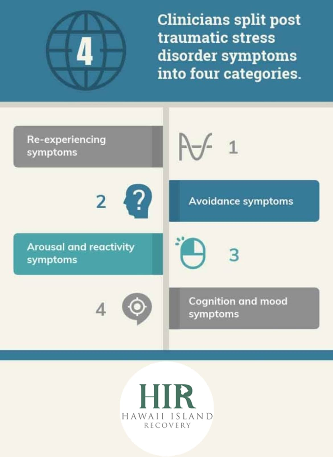 Infographic: Post-traumatic Stress Disorder in 4 Categories