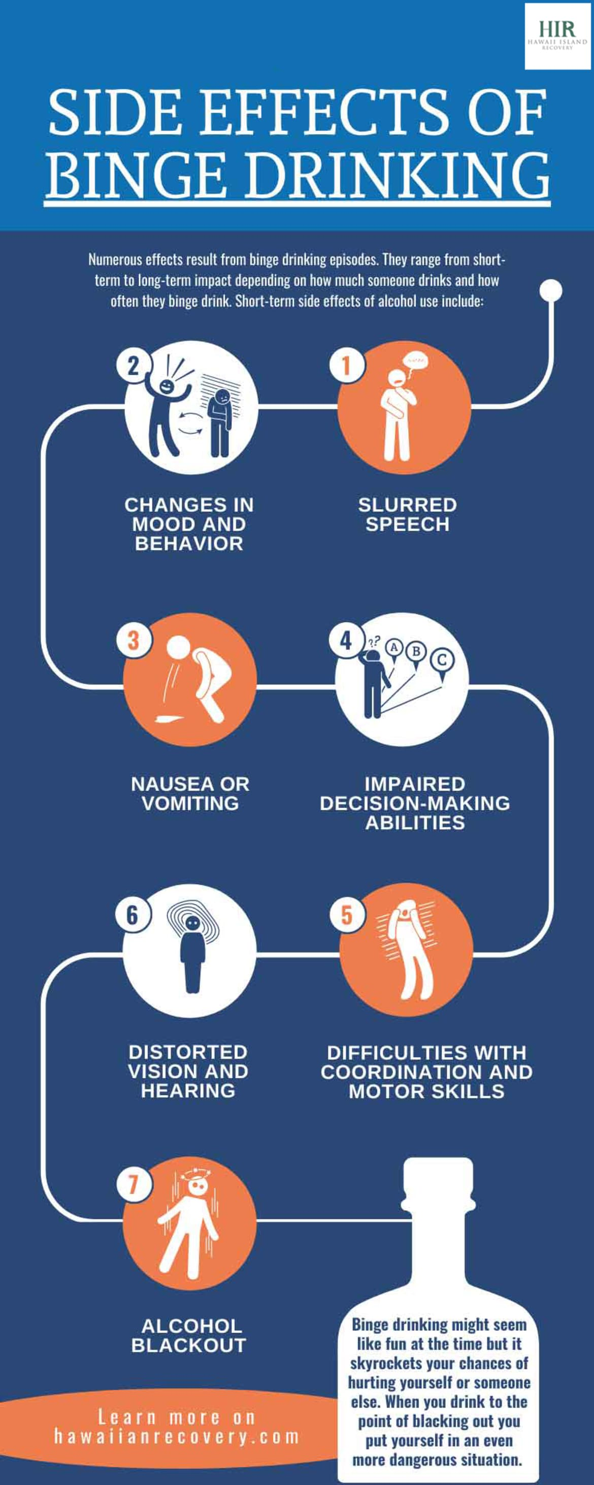 Side Effect of Bing Drinking | Infographic
