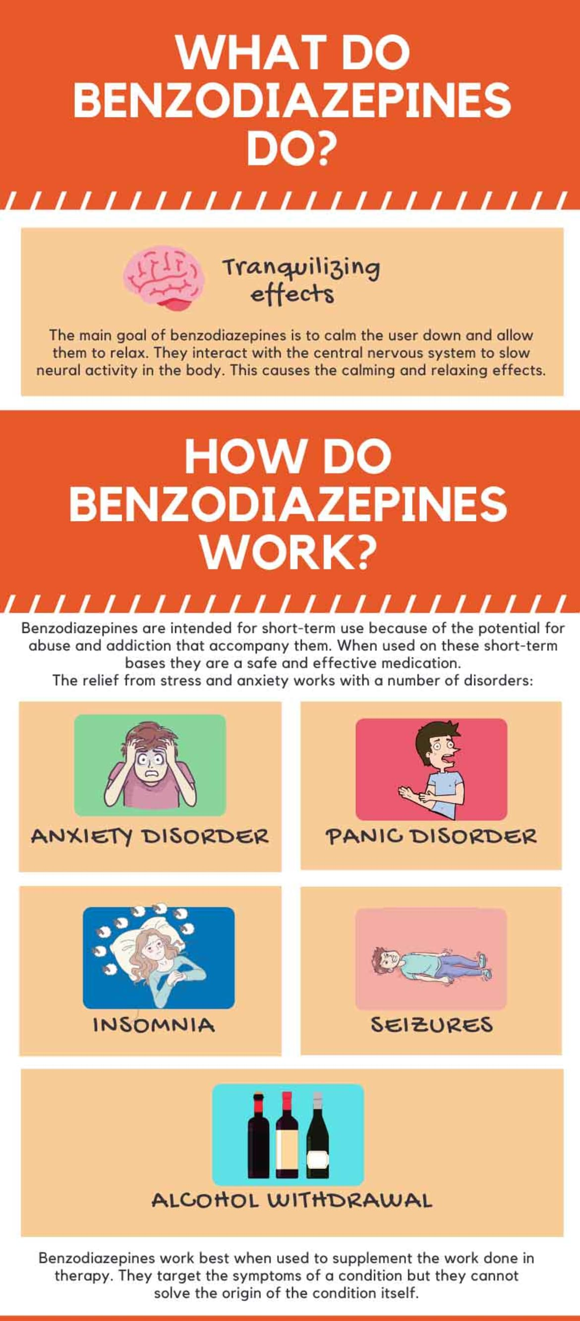 What do Benzodiazepines Do | Infographic