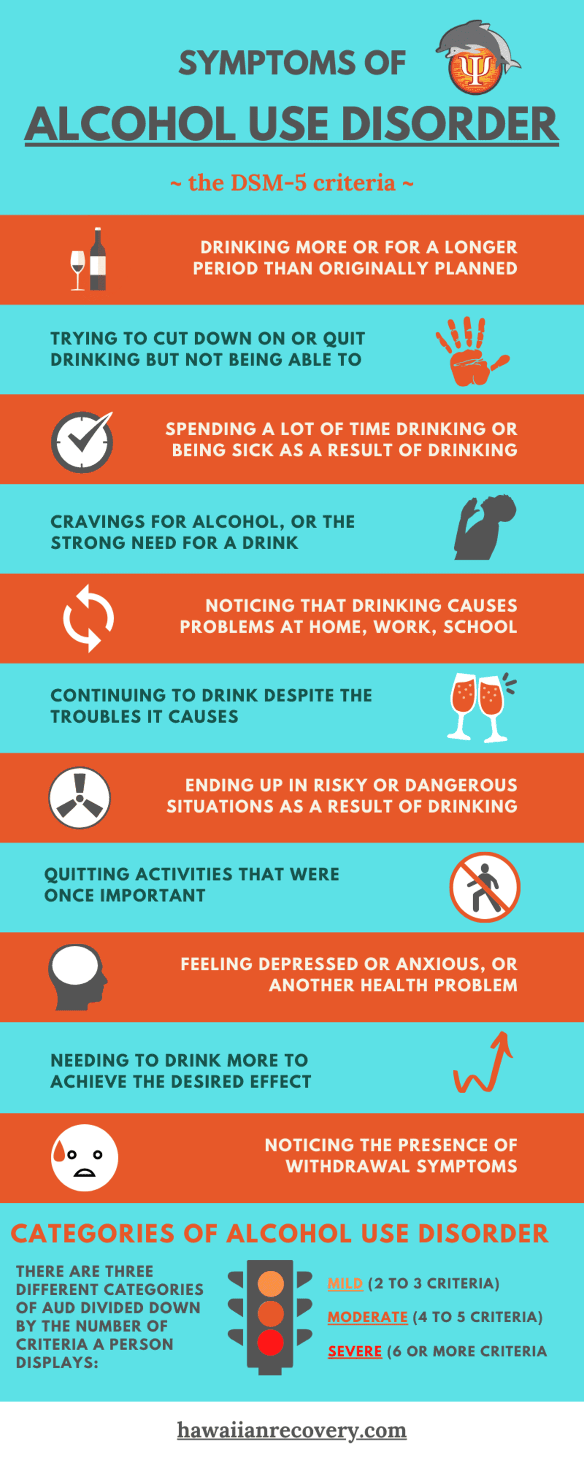 Symptoms of alcohol use disorder | Infographic