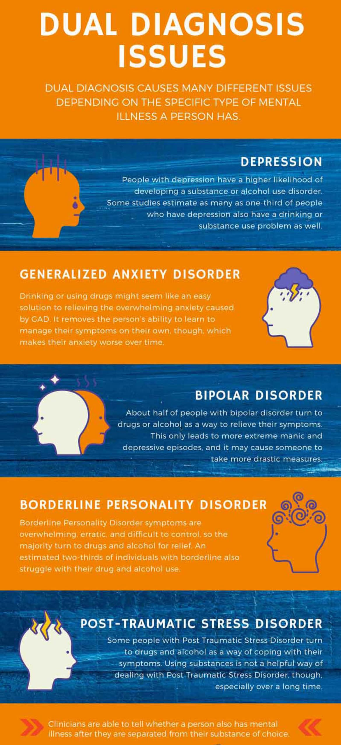 Infographic: Dual diagnosis issues