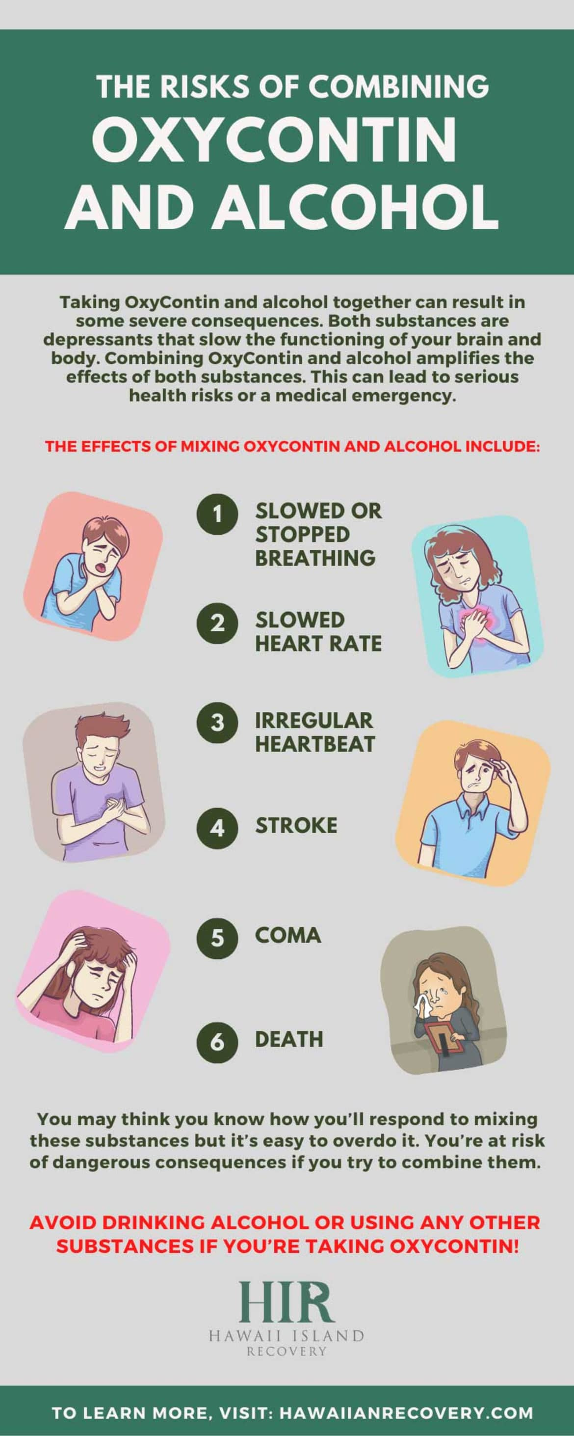 The Risks of Combining Oxycodone and Alcohol | Infographic