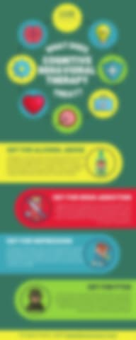 Infographic: What Does Cognitive  Behavioral Therapy Treat