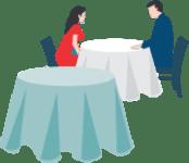 Notificações, status das mesas e reservas