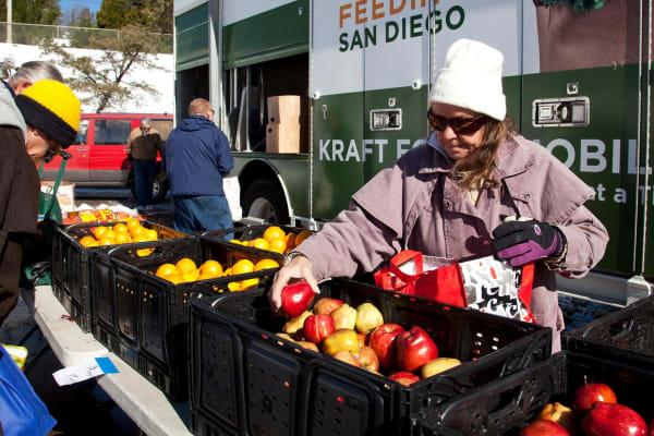 Donorpoints Feeding America - Single Donation