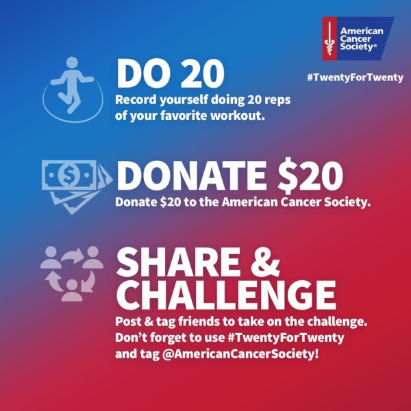Donorpoints American Cancer Society - Monthly Donation