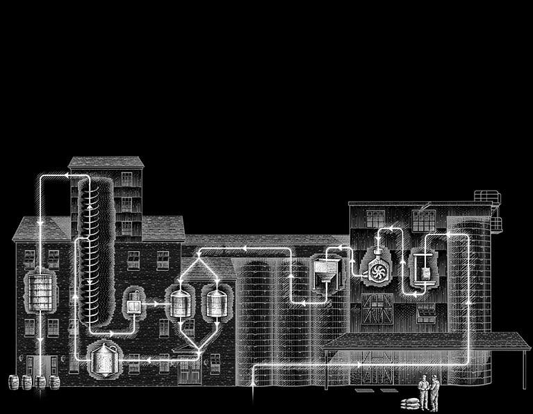 distillery map