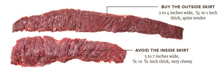 why you should be grilling skirt steak