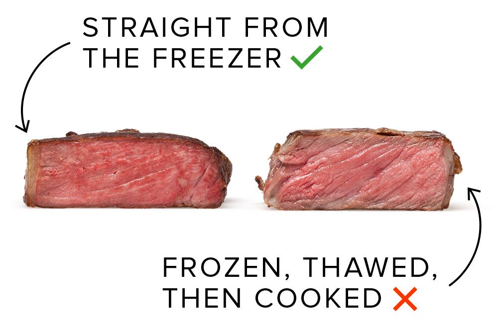 #1 Cara Membedakan Daging Sapi Segar Dan Tidak