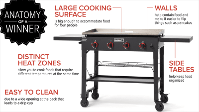 The Best Flat Top Grill Cook S Illustrated