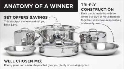 Choosing The Best Cookware Set Cook S Illustrated