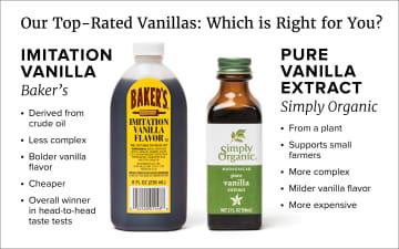 Tasting Vanilla Extract   Cook's