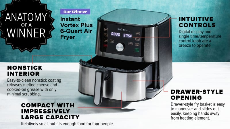 The Best Air Fryers Of 2021 America S Test Kitchen