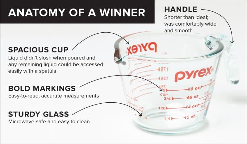 The Best Liquid Measuring Cups America S Test Kitchen