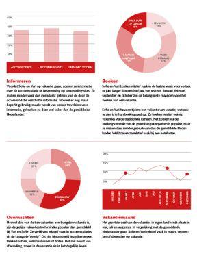 Doelgroepen brochure Rivierenland