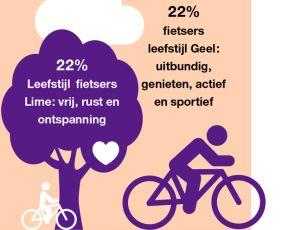 Routebureau Brabant infographic factsheets