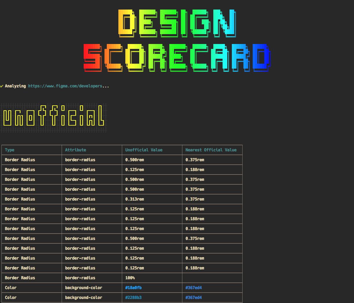 design-scorecard
