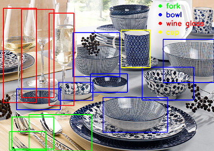 dishes-detection