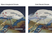 Earth's glacial cycles enhanced by...