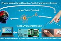 Highly sensitive sensors show promise...