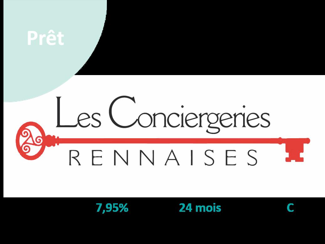 Les Conciergeries Rennaises
