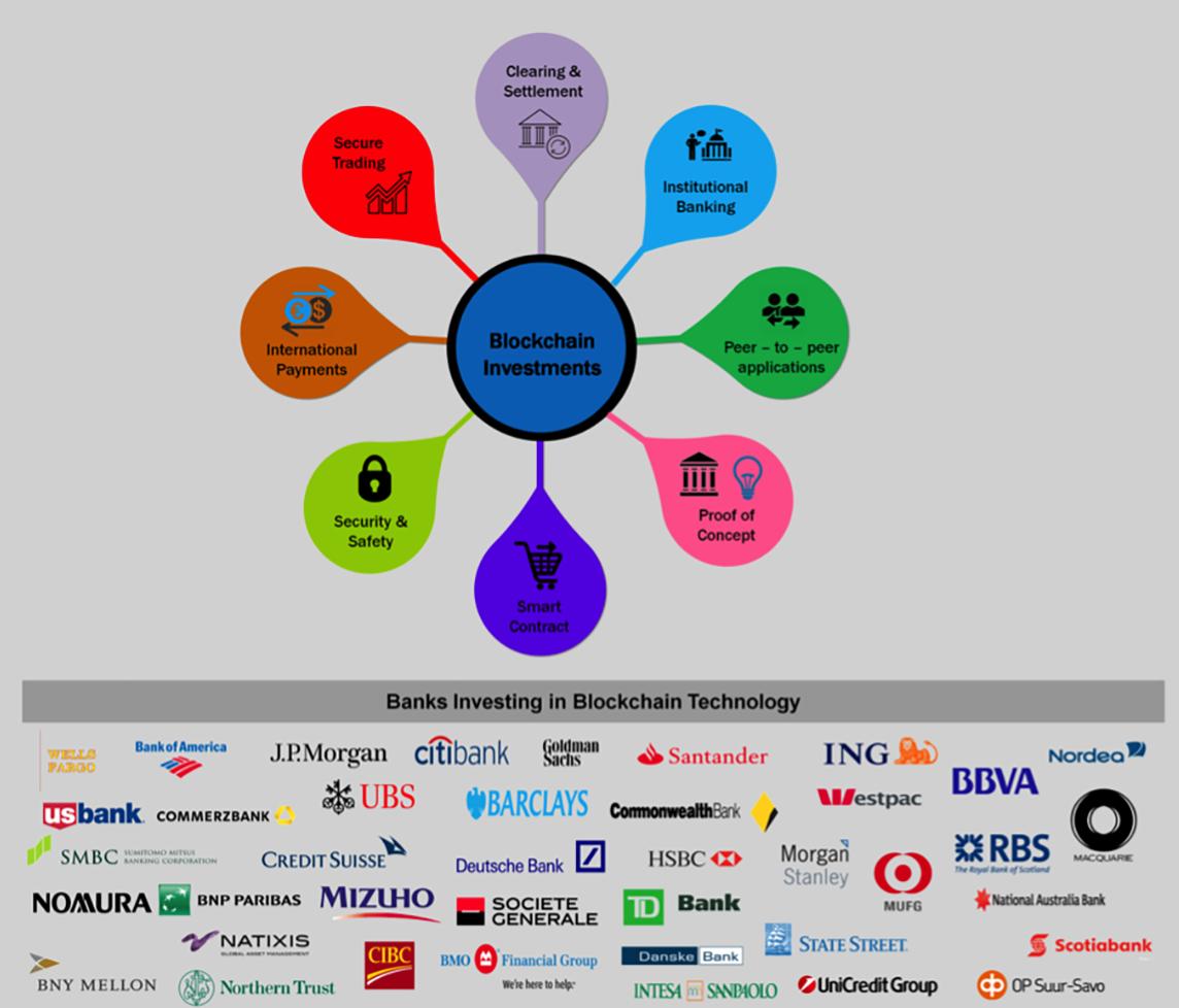 3eme Assises du crowdfunding : Blockchain et évolutions réglementaires