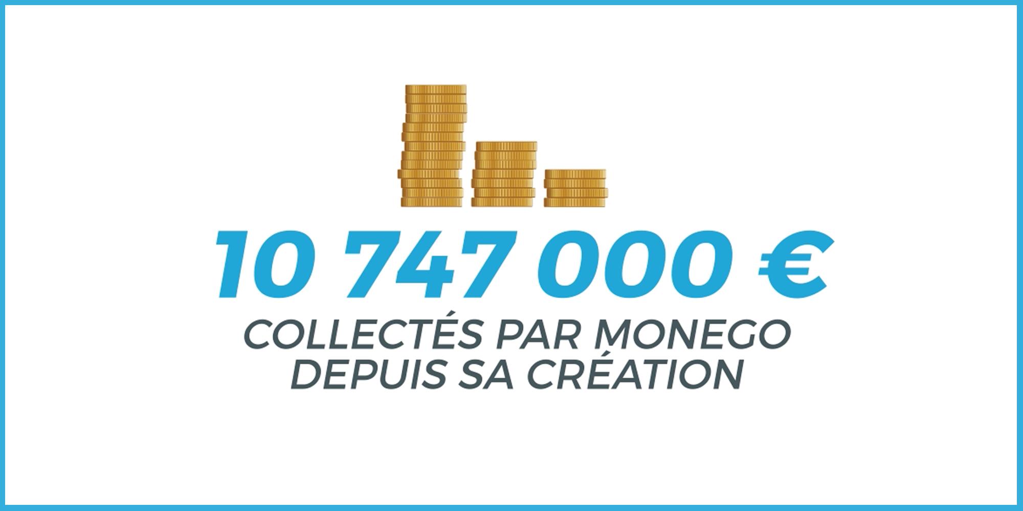 En vidéo, Monego franchit le cap des 10 millions d'euros collectés et s'impose comme un leader en Rhône-Alpes !