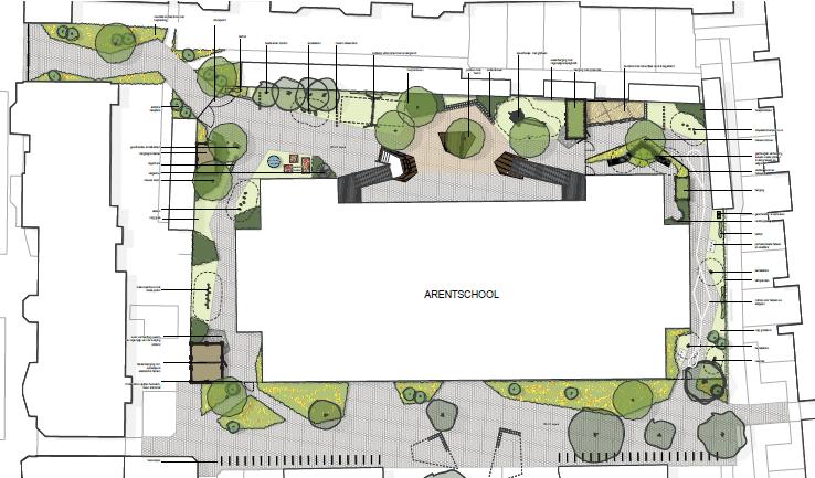 Arentschool groen/blauwe schoolplein educatie kriebelbeestjes