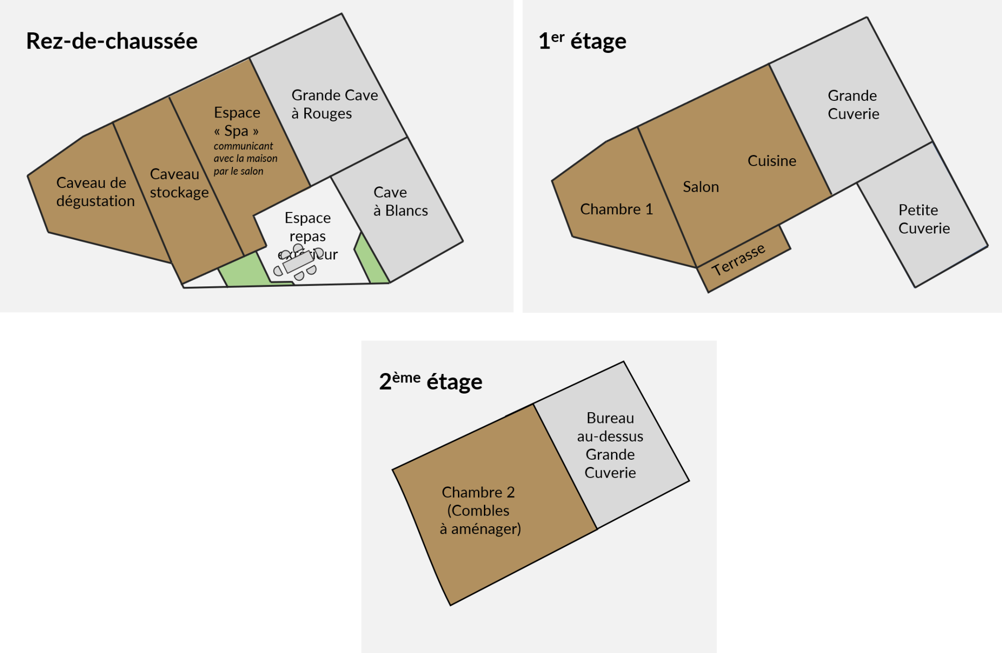 Etage 1 et 2