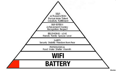 maslows_behovs_batteri_wifi