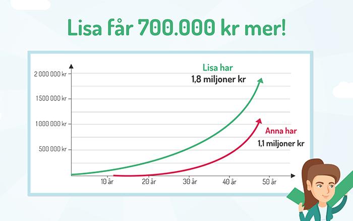annalisa_graf