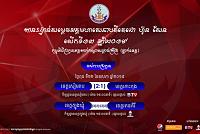 The team has found the Hun Sen Cup...