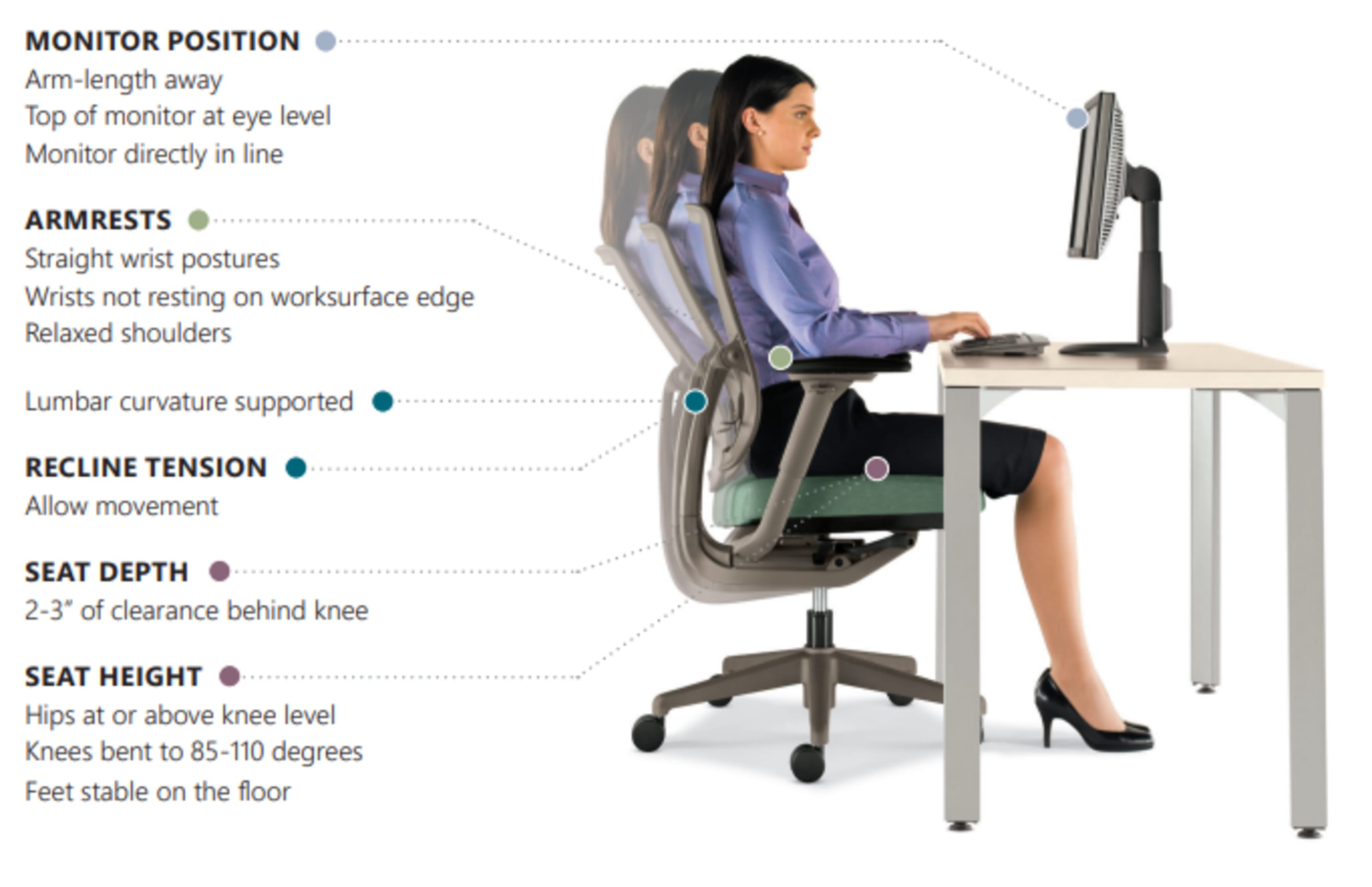 Picture of: Office Ergonomics Steps For Proper Adjustments Allsteel