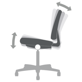 Chair Functions Multi-Task Control