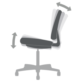 Chair Functions Asynchronous Control