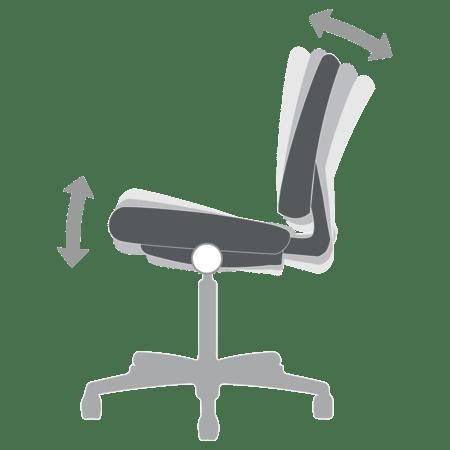 Multi-Task Control Animation