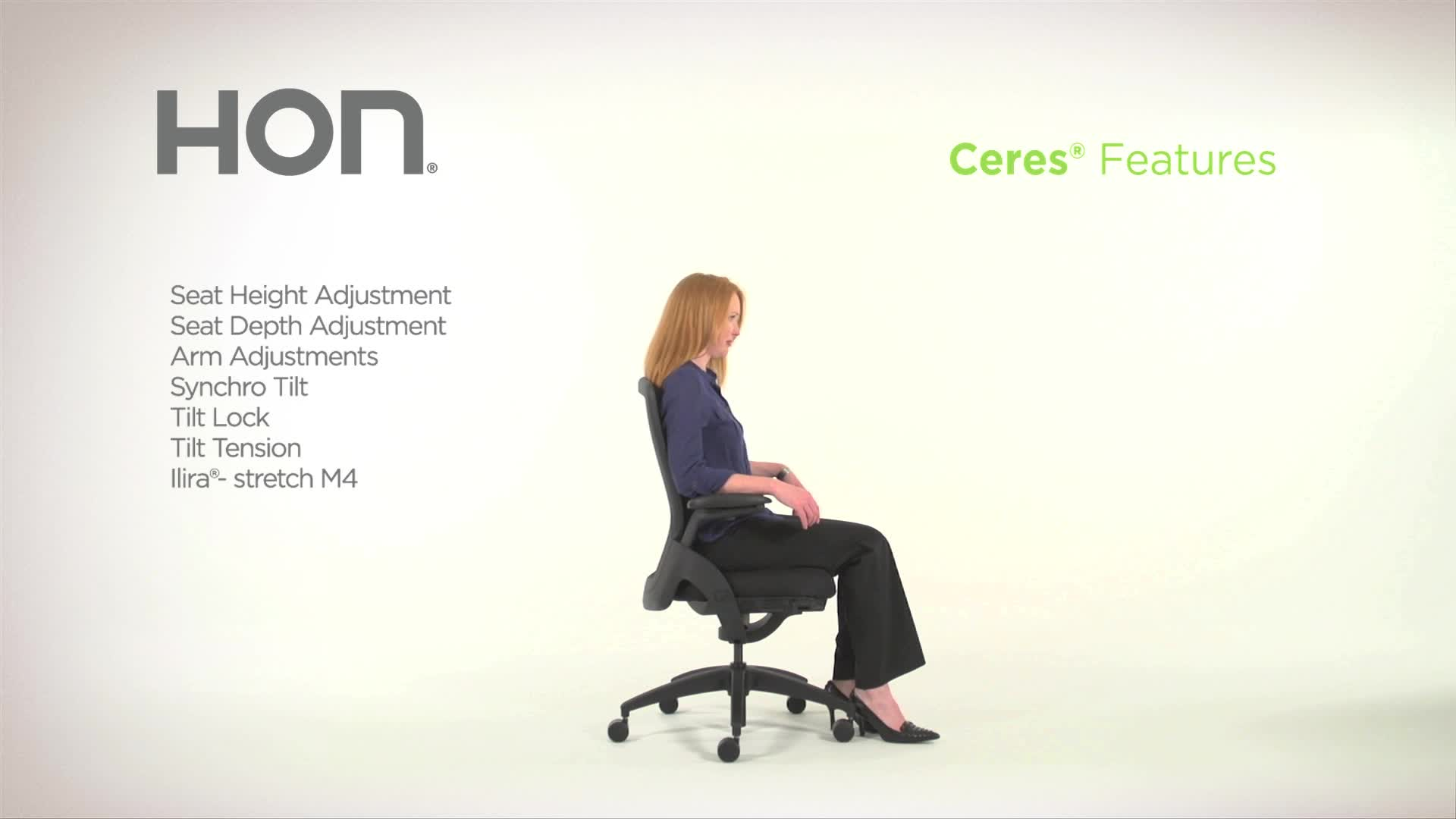 Ceres Functionality video link