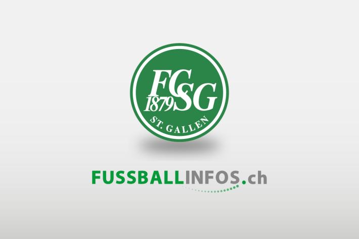 Basil Stillhart vom FC St.Gallen 1879 positiv auf das Coronavirus getestet