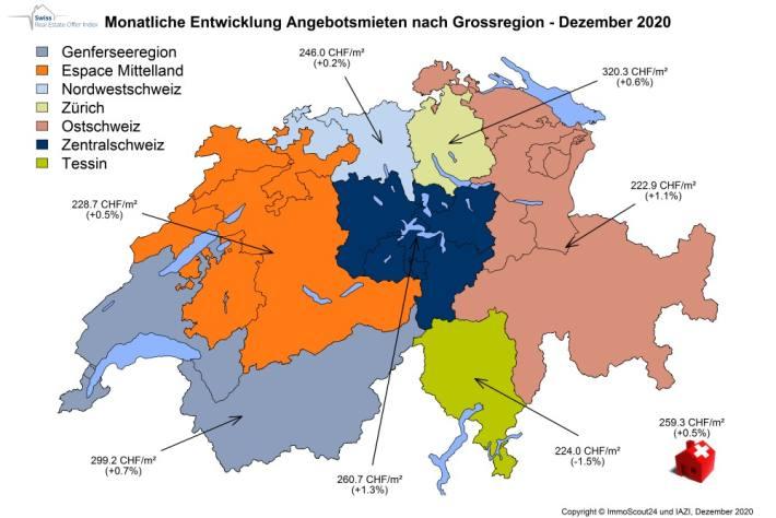 Monatliche Entwicklung der Angebotsmieten nach Grossregion