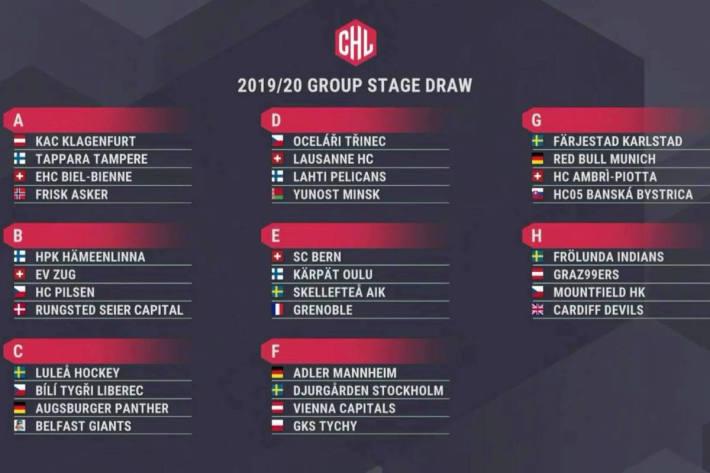 Das sind die Gruppen der CHL-Saison 2019/20