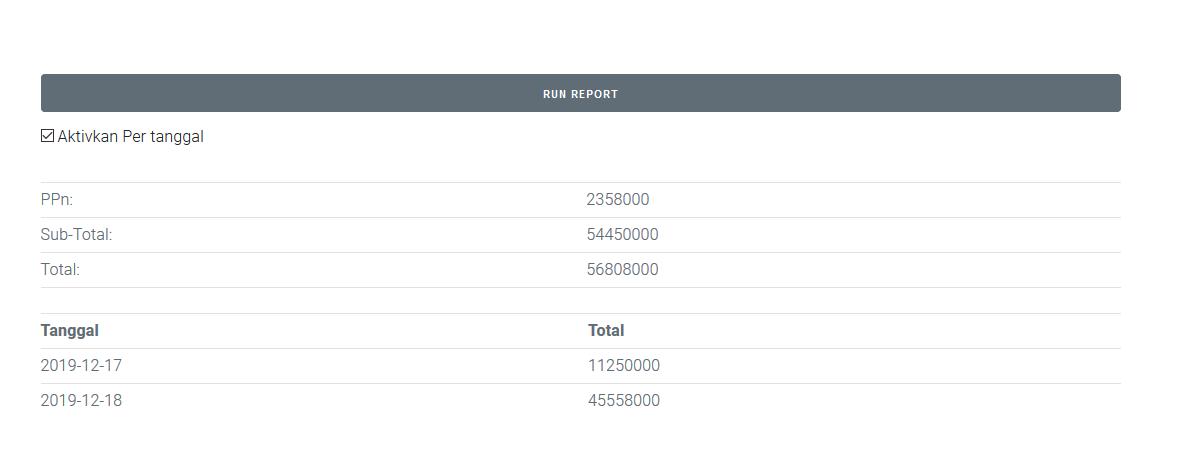laporan periode penjualan kasir online murah terbaru