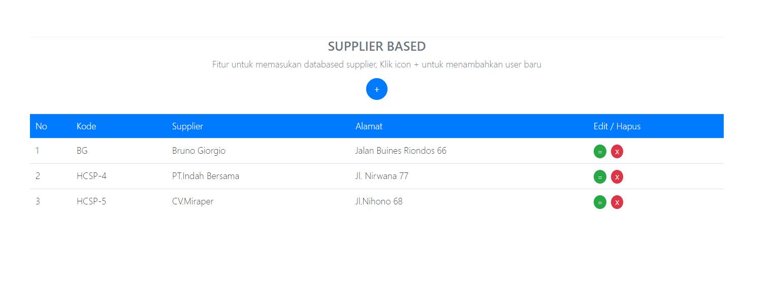 laporan supplier aplikasi kasir ONLINE android iphone windoWs