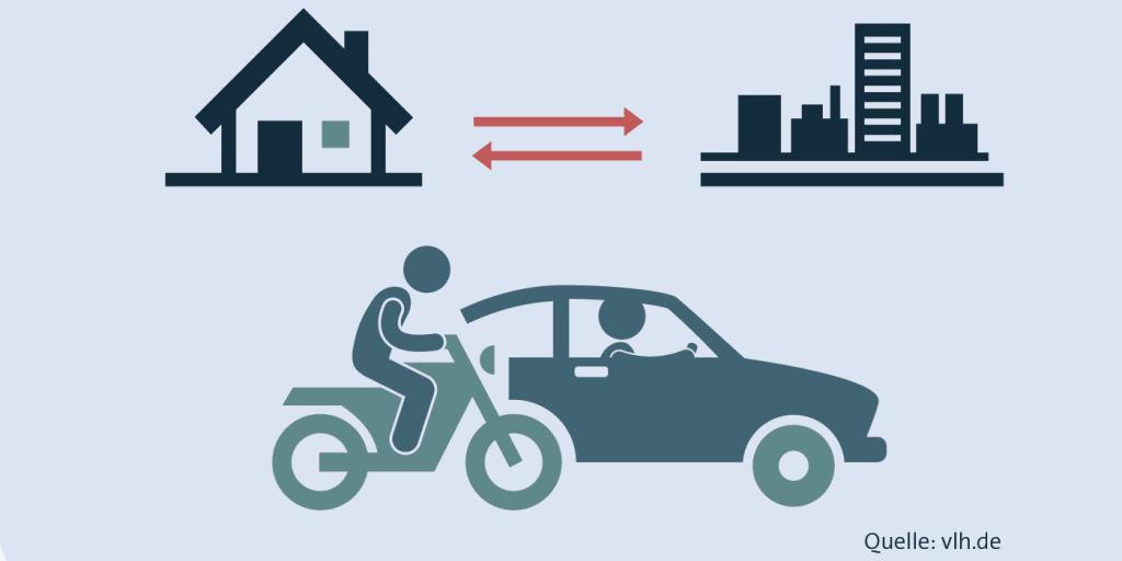 Pendlerpauschale und Mobilitätsprämie: So funktioniert's ab 2021 (Grafik: Vereinigte Lohnsteuerhilfe)