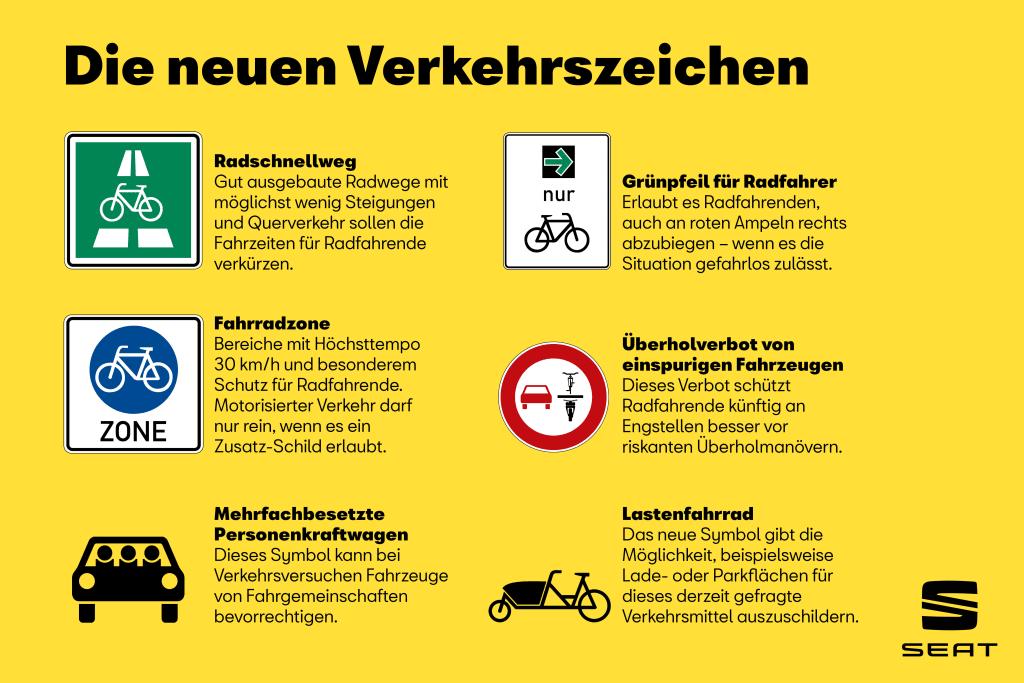 Für ein besseres Miteinander: die neuen Regeln für den Straßenverkehr / Neue Regeln, höhere Bußgelder (Infografik: Seat/Dammannworks)