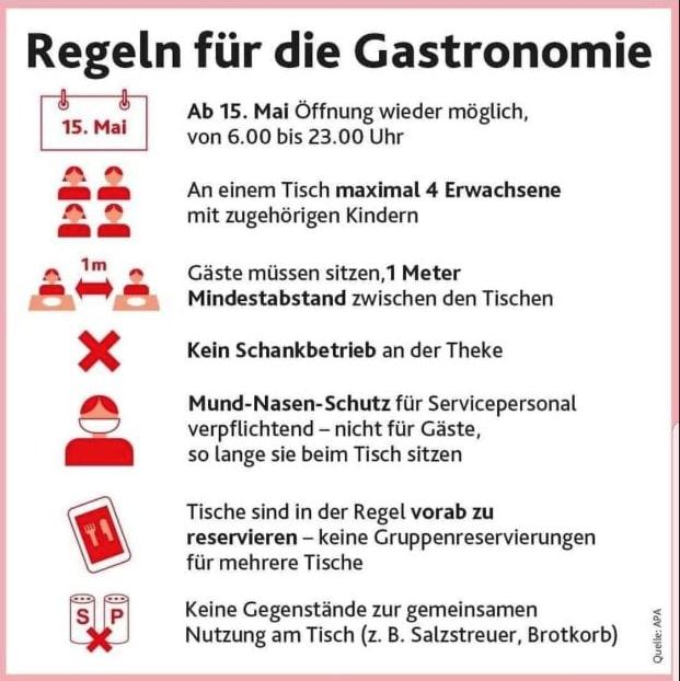 Hygieneregeln Gastronomie Österreich Infografik APA