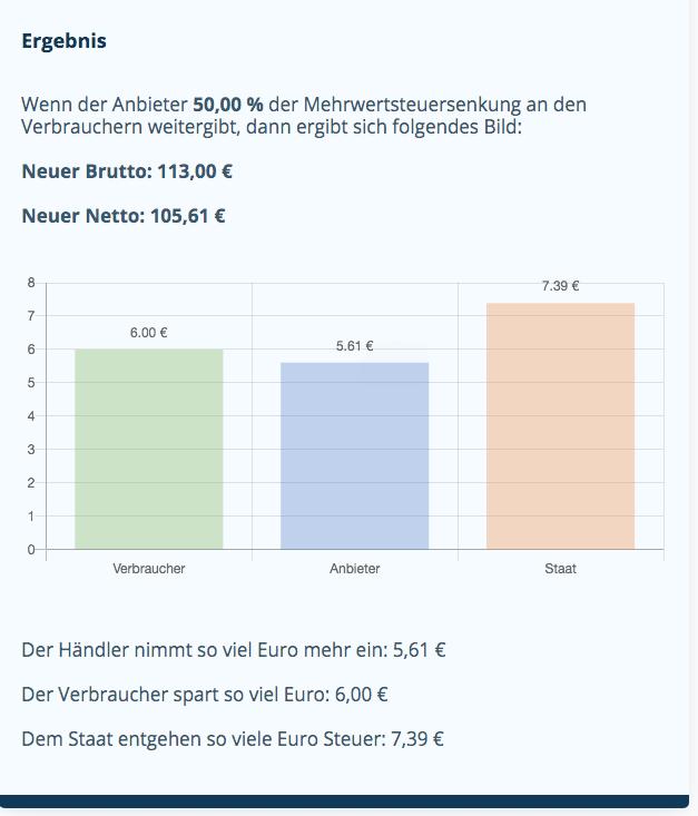 Mehrwertsteuer-Senkung_von_19___auf_7___berechnen